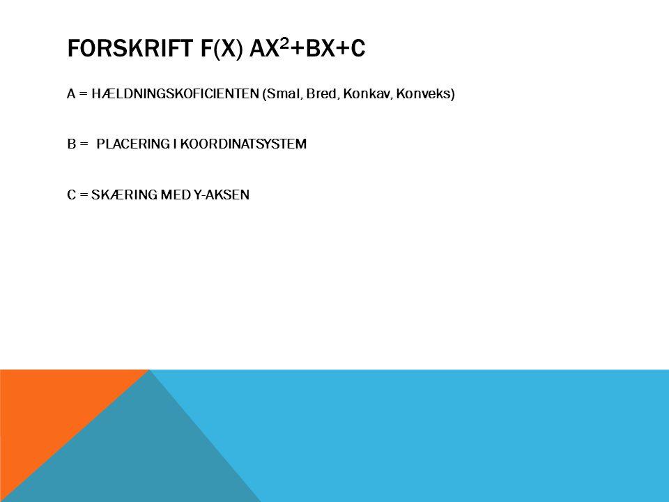 FORSKRIFT F(x) ax2+bx+c