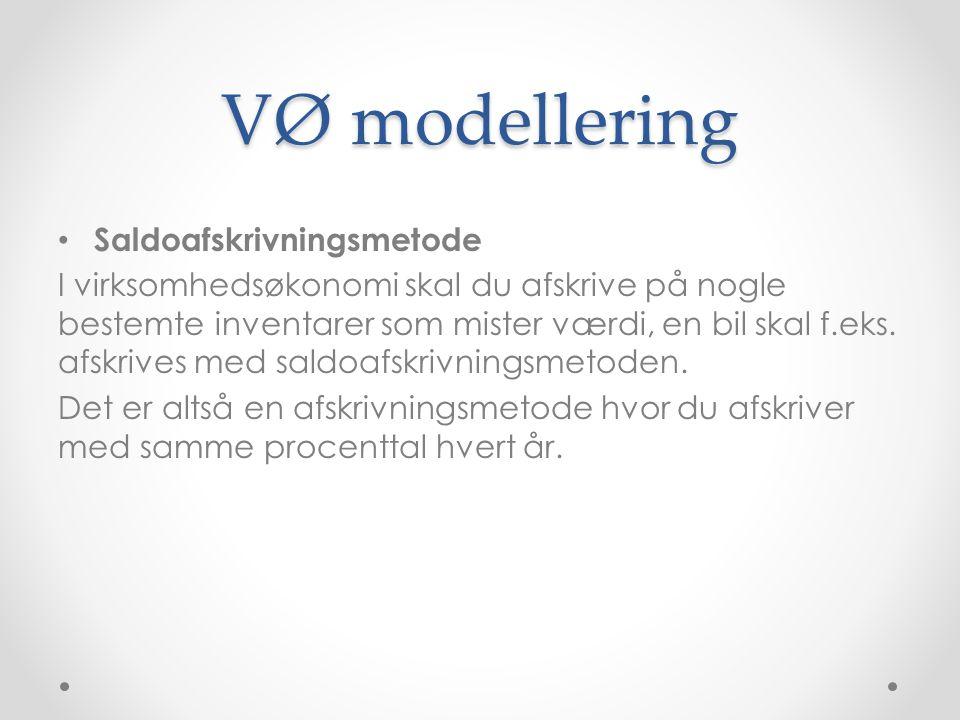 VØ modellering Saldoafskrivningsmetode