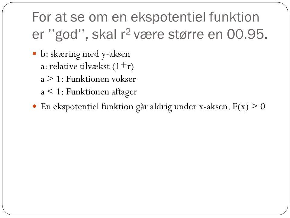 For at se om en ekspotentiel funktion er ''god'', skal r2 være større en 00.95.
