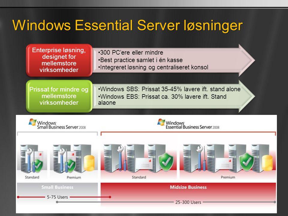 Windows Essential Server løsninger