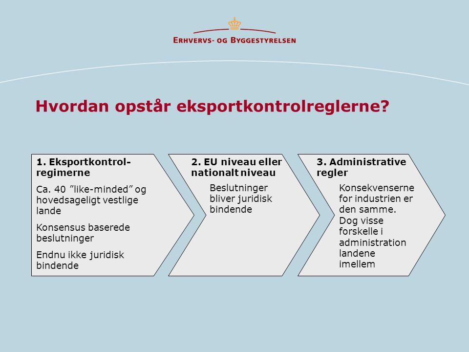 Hvordan opstår eksportkontrolreglerne