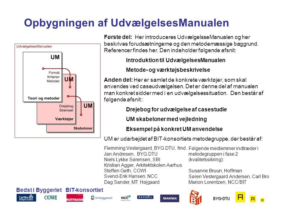 Opbygningen af UdvælgelsesManualen