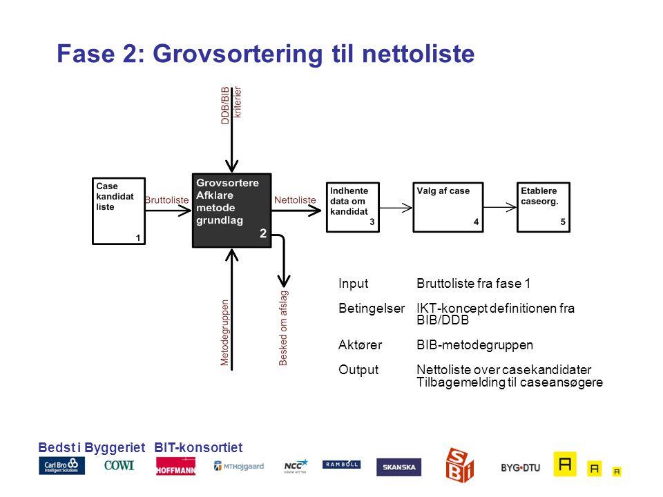 Fase 2: Grovsortering til nettoliste