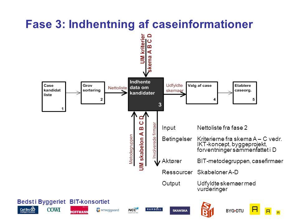 Fase 3: Indhentning af caseinformationer