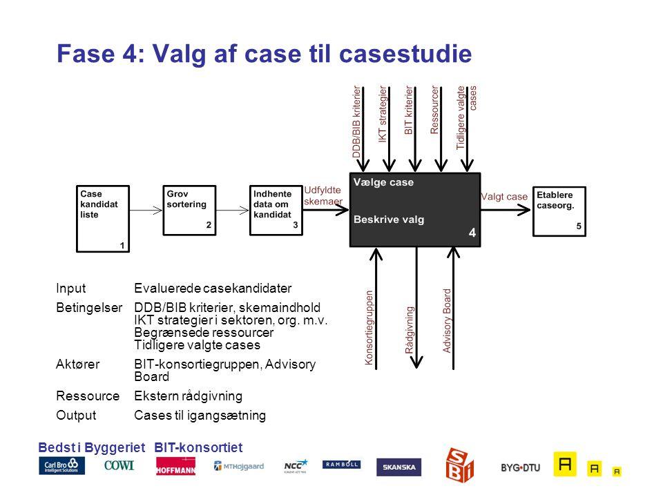 Fase 4: Valg af case til casestudie