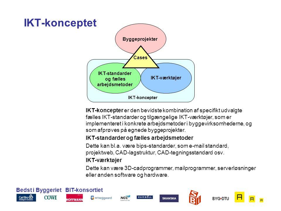 IKT-konceptet IKT-standarder. og fælles. arbejdsmetoder. IKT-værktøjer. Byggeprojekter. Cases.