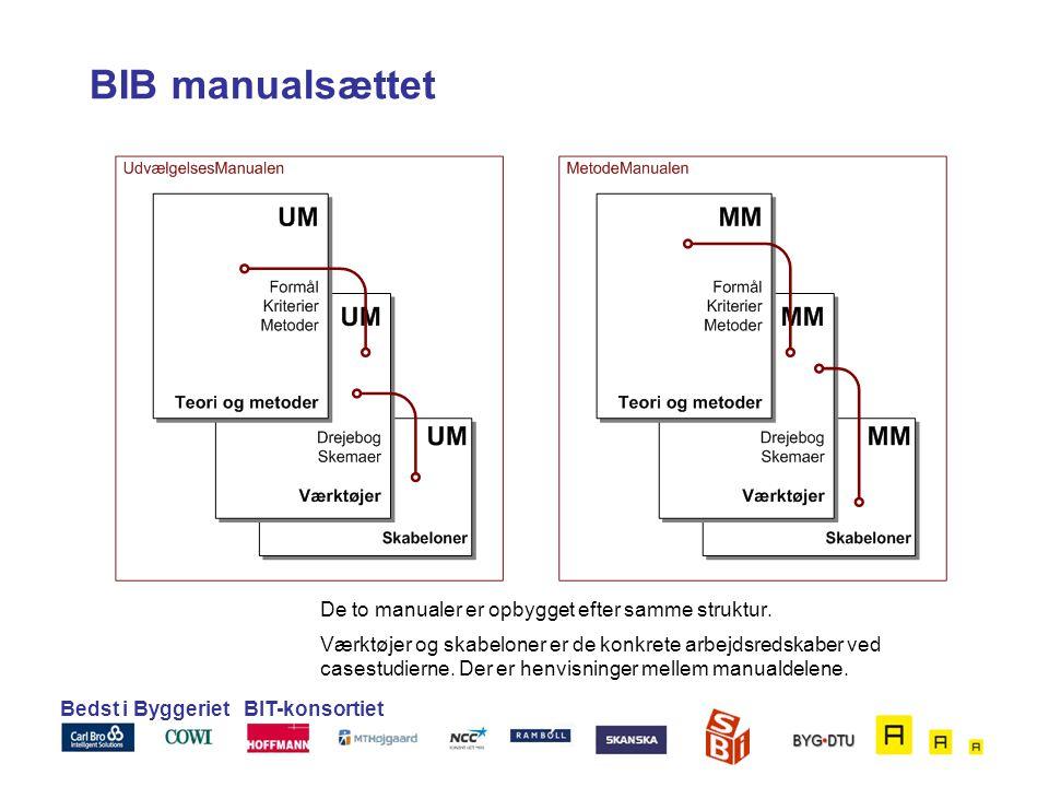 BIB manualsættet De to manualer er opbygget efter samme struktur.