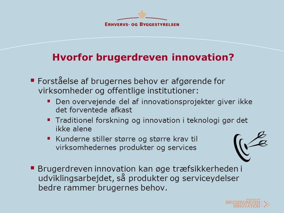Hvorfor brugerdreven innovation