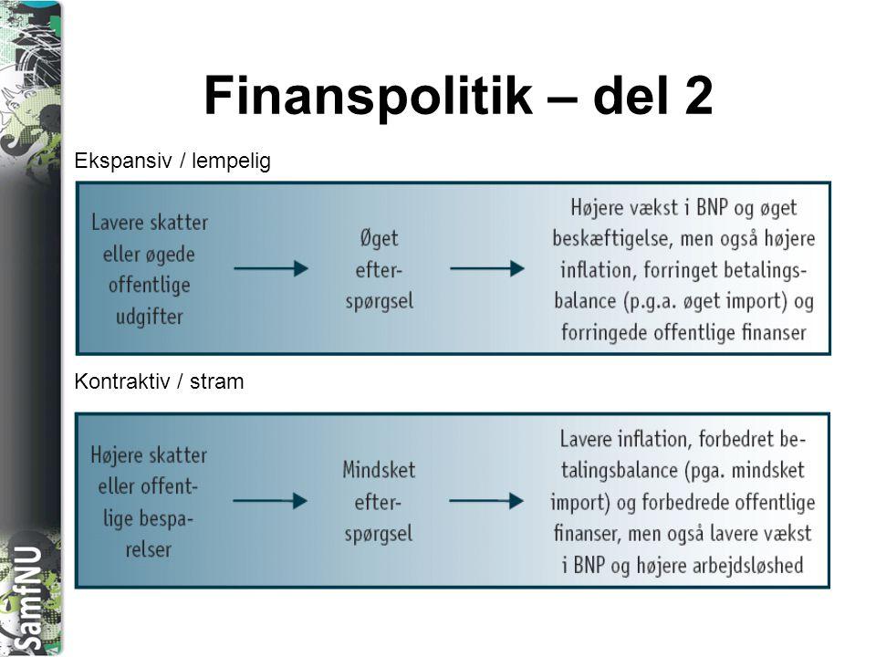Finanspolitik – del 2 Ekspansiv / lempelig Kontraktiv / stram