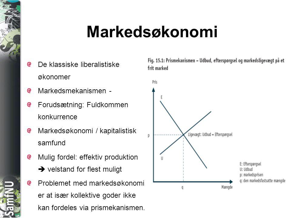 Markedsøkonomi De klassiske liberalistiske økonomer