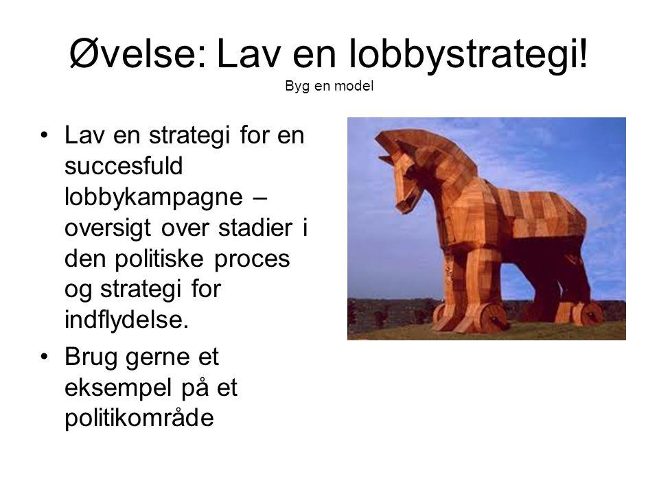 Øvelse: Lav en lobbystrategi! Byg en model