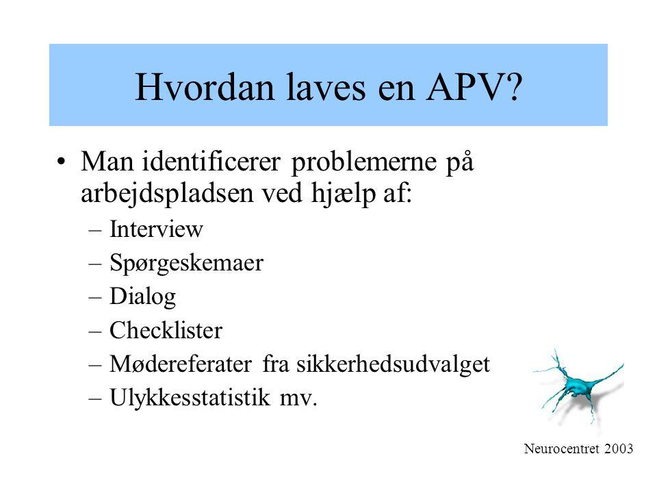 Hvordan laves en APV Man identificerer problemerne på arbejdspladsen ved hjælp af: Interview. Spørgeskemaer.
