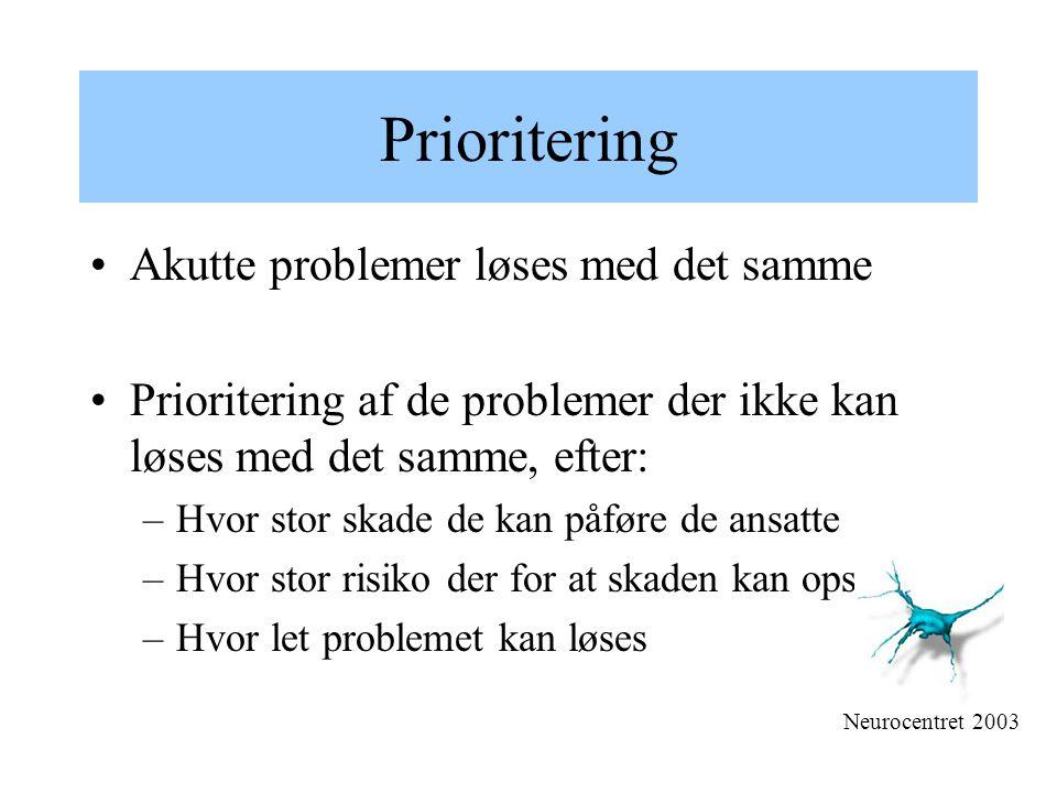 Prioritering Akutte problemer løses med det samme