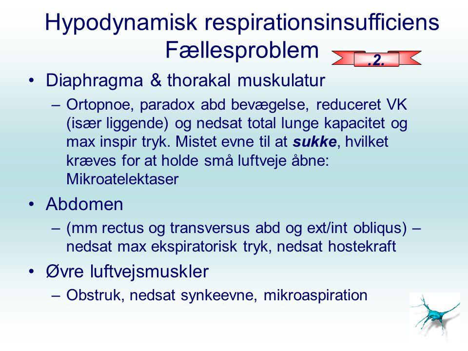 Hypodynamisk respirationsinsufficiens