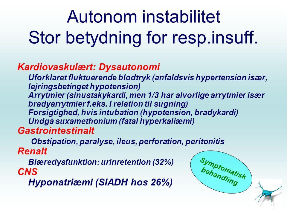 Autonom instabilitet Stor betydning for resp.insuff.