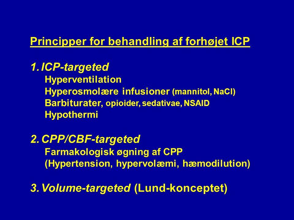 Principper for behandling af forhøjet ICP ICP-targeted
