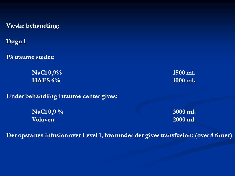 Væske behandling: Døgn 1. På traume stedet: NaCl 0,9% 1500 ml. HAES 6% 1000 ml.