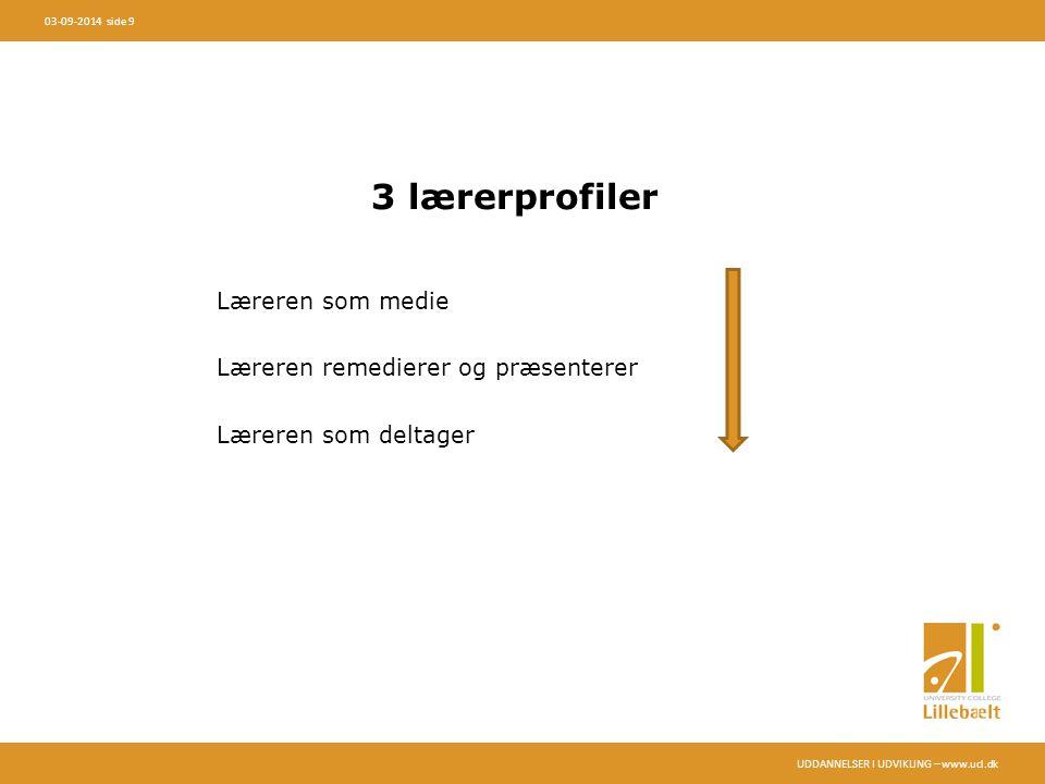 3 lærerprofiler Læreren som medie Læreren remedierer og præsenterer Læreren som deltager