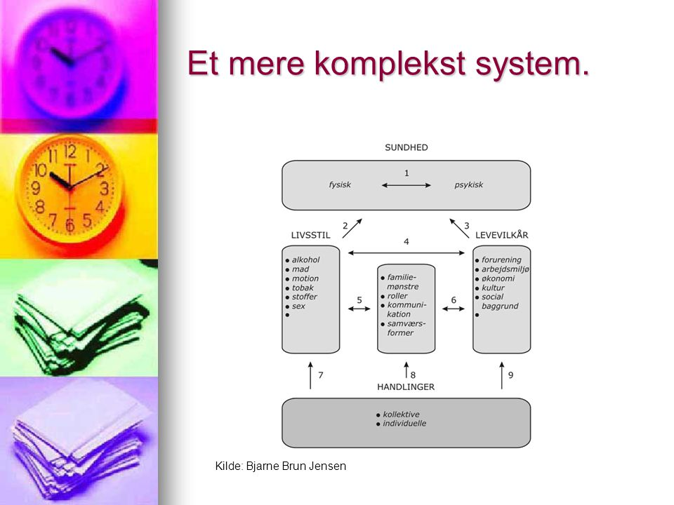 Et mere komplekst system.