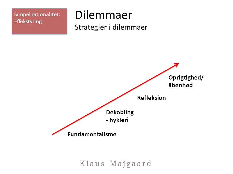 Dilemmaer Strategier i dilemmaer