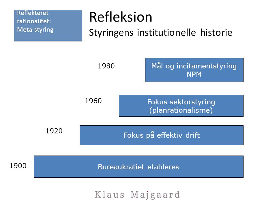 Refleksion Styringens institutionelle historie