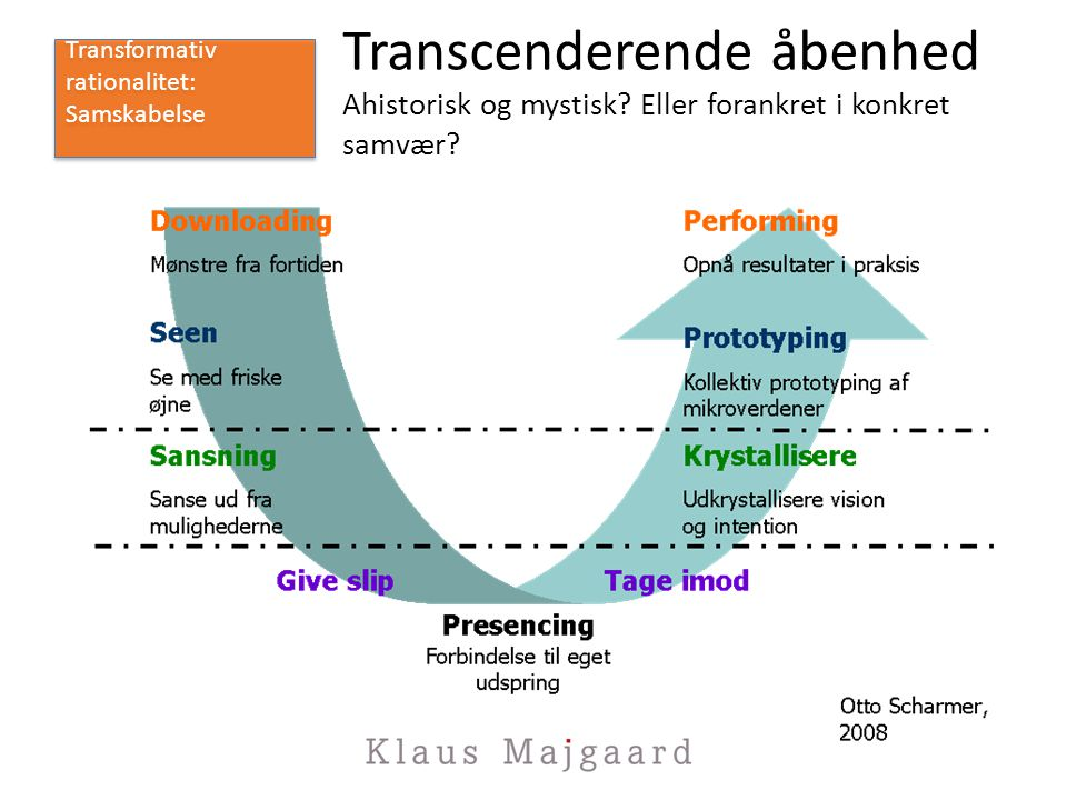 Transformativ rationalitet:
