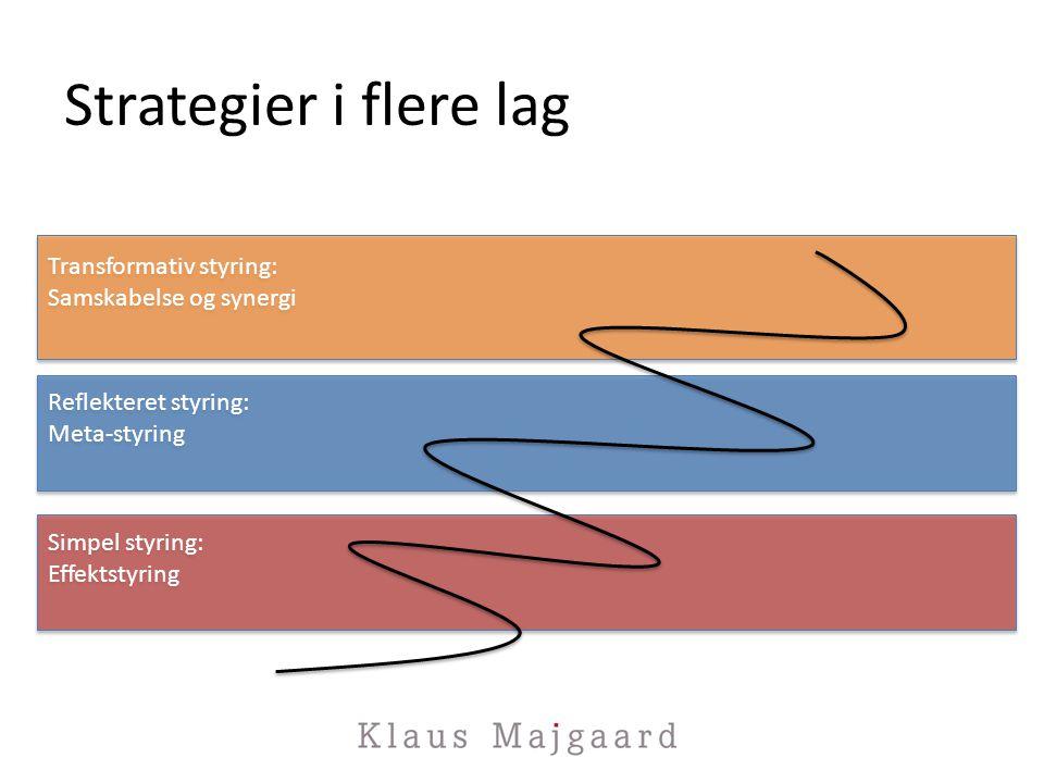 Strategier i flere lag Transformativ styring: Samskabelse og synergi