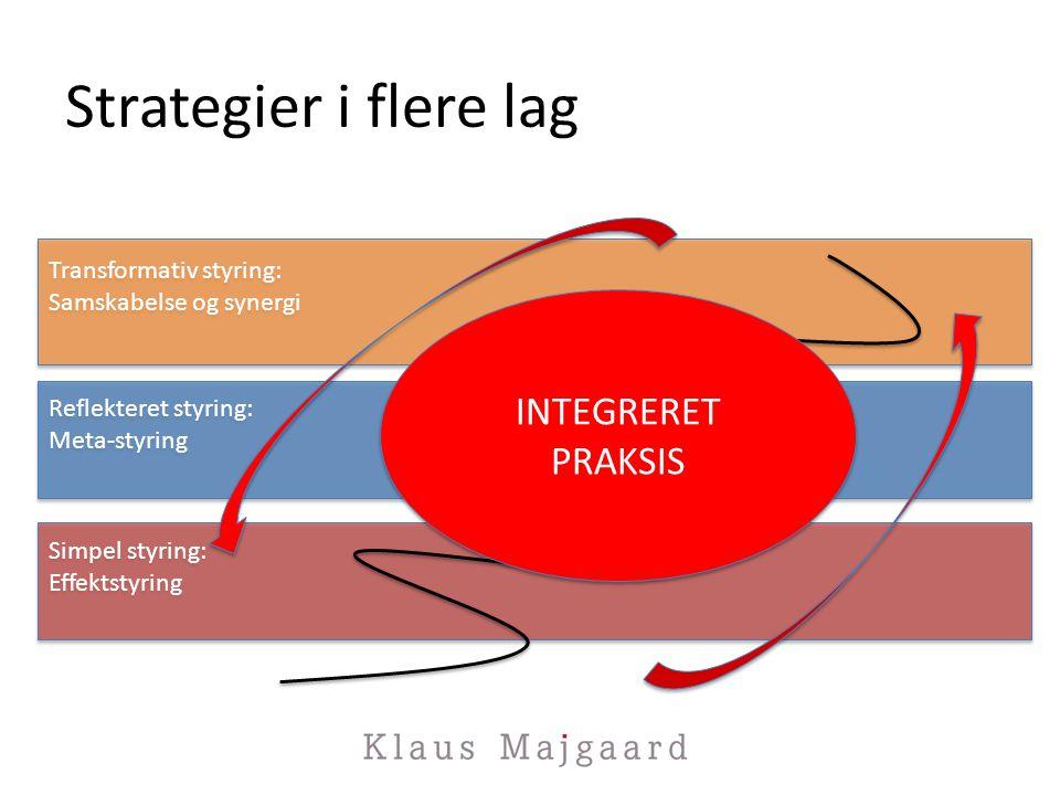 Strategier i flere lag INTEGRERET PRAKSIS Transformativ styring: