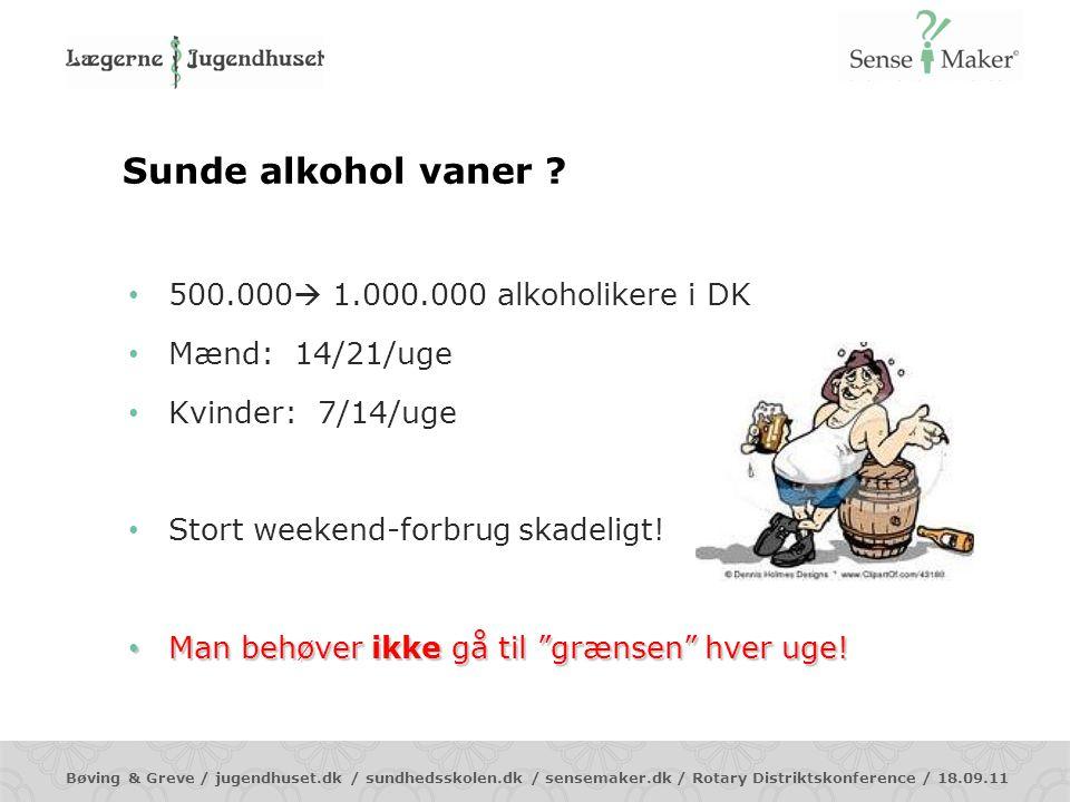 Sunde alkohol vaner 500.000 1.000.000 alkoholikere i DK