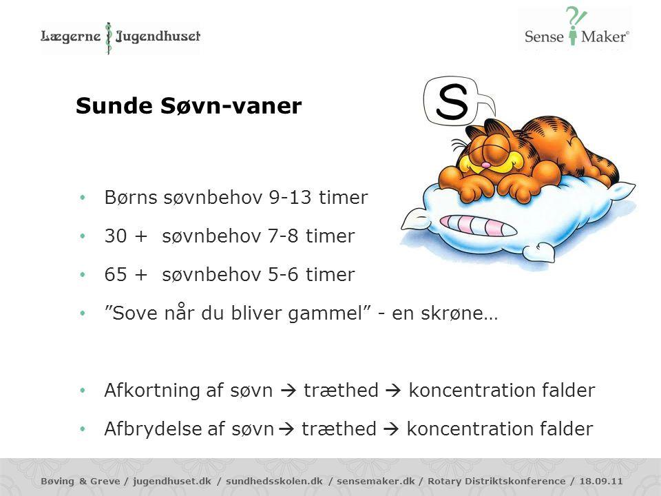 Sunde Søvn-vaner Børns søvnbehov 9-13 timer 30 + søvnbehov 7-8 timer