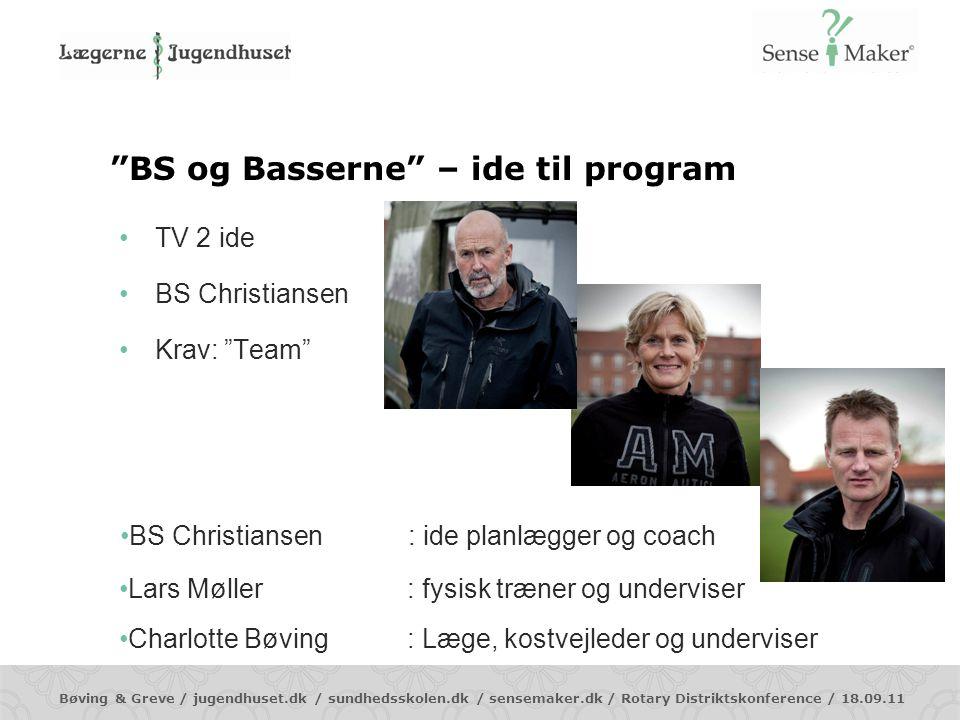BS og Basserne – ide til program