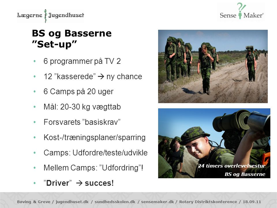 BS og Basserne Set-up