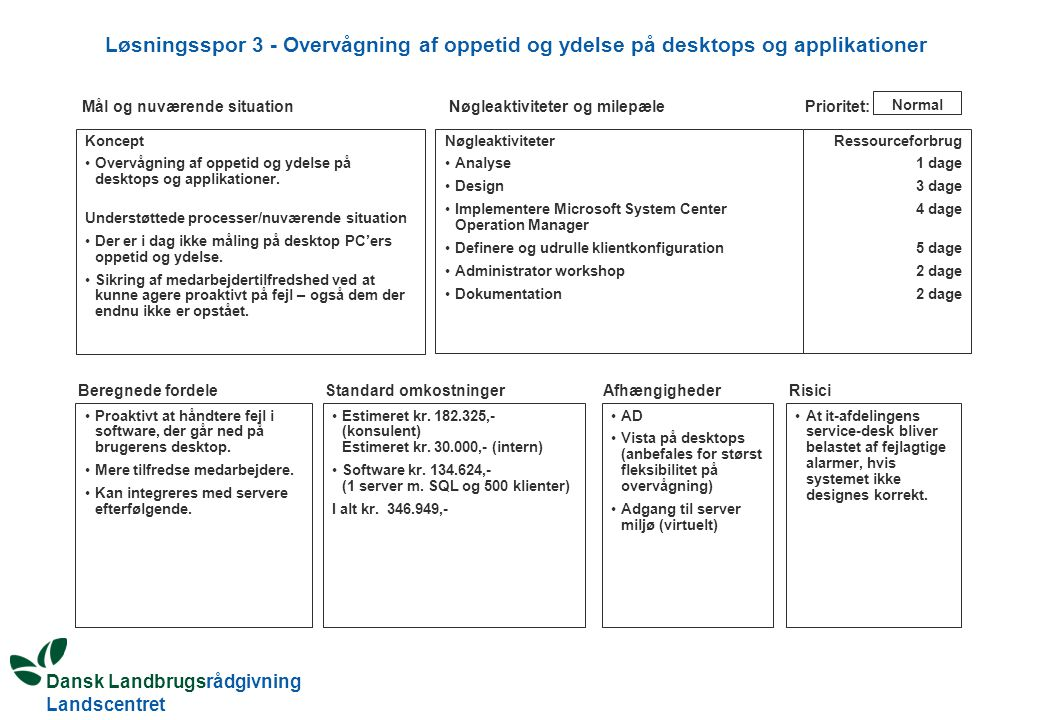 Løsningsspor 3 - Overvågning af oppetid og ydelse på desktops og applikationer