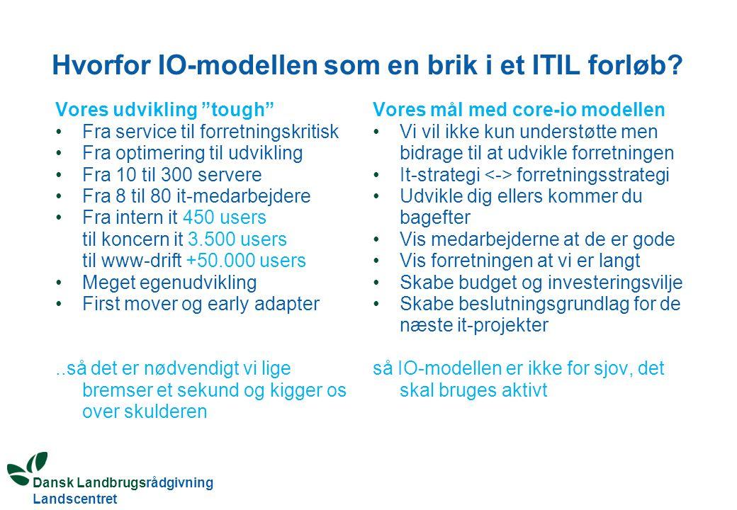 Hvorfor IO-modellen som en brik i et ITIL forløb