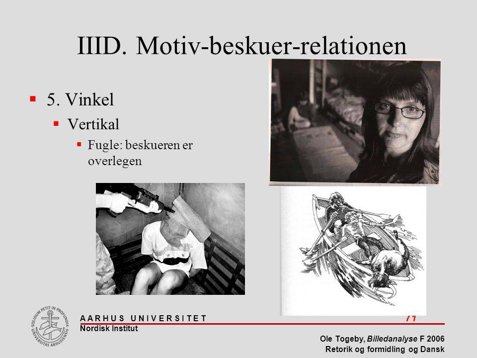 IIID. Motiv-beskuer-relationen
