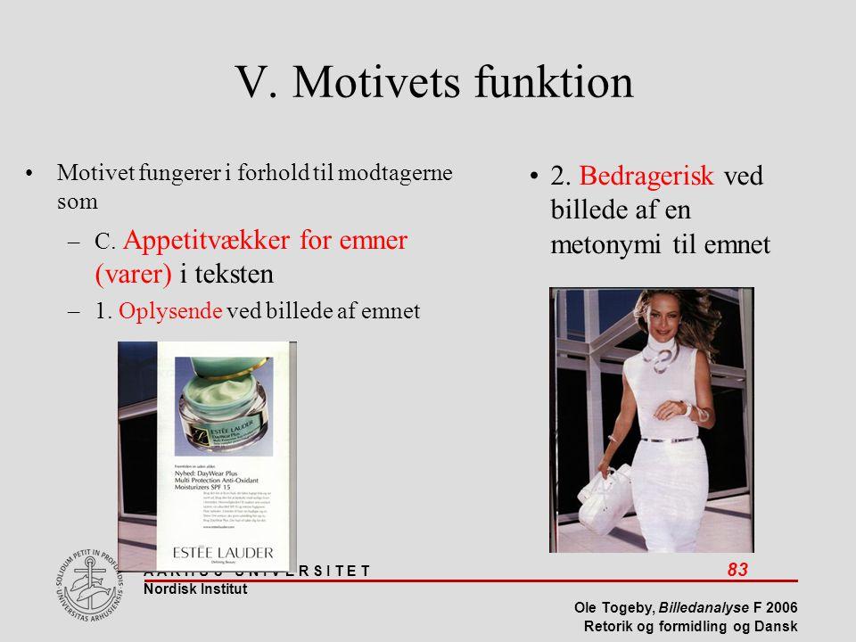 V. Motivets funktion Motivet fungerer i forhold til modtagerne som. C. Appetitvækker for emner (varer) i teksten.