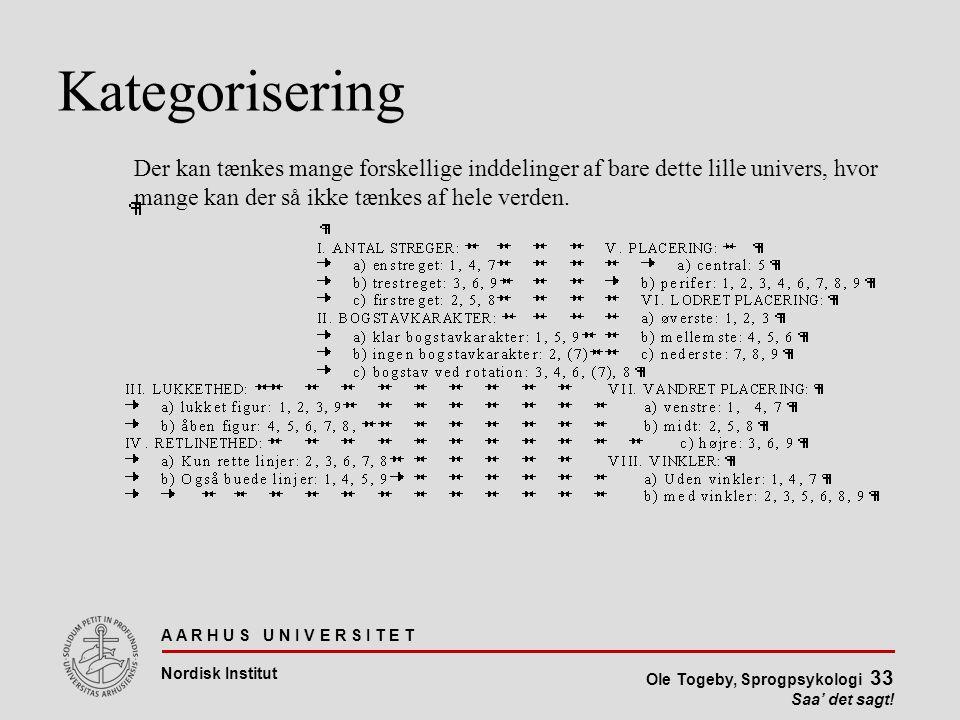 Kategorisering Der kan tænkes mange forskellige inddelinger af bare dette lille univers, hvor mange kan der så ikke tænkes af hele verden.
