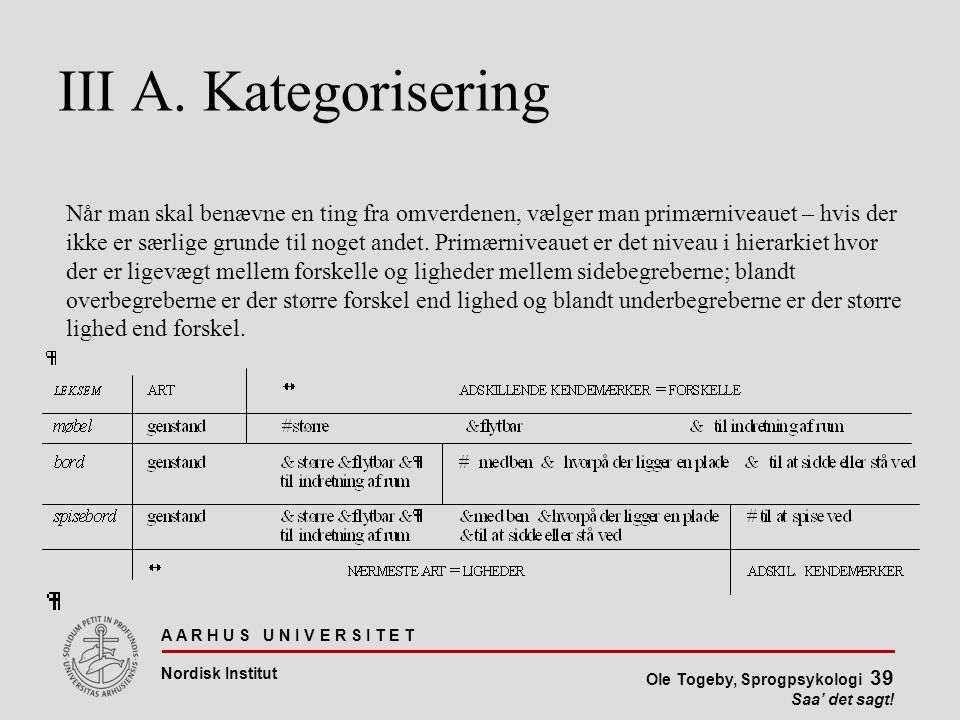III A. Kategorisering
