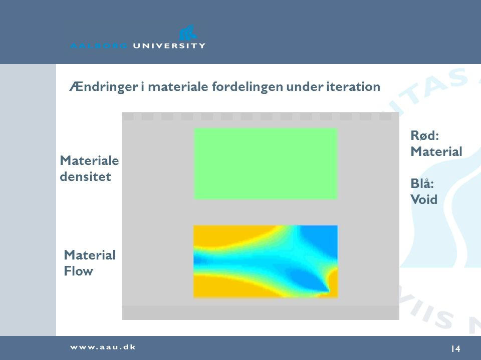 Ændringer i materiale fordelingen under iteration