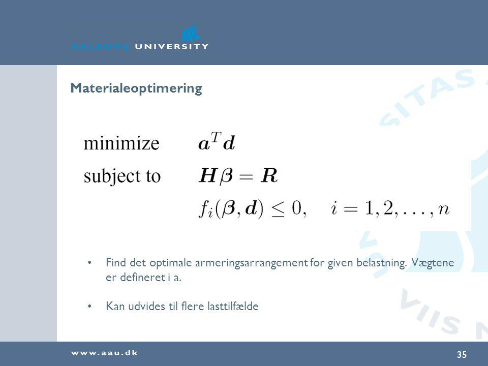 Materialeoptimering Find det optimale armeringsarrangement for given belastning. Vægtene er defineret i a.