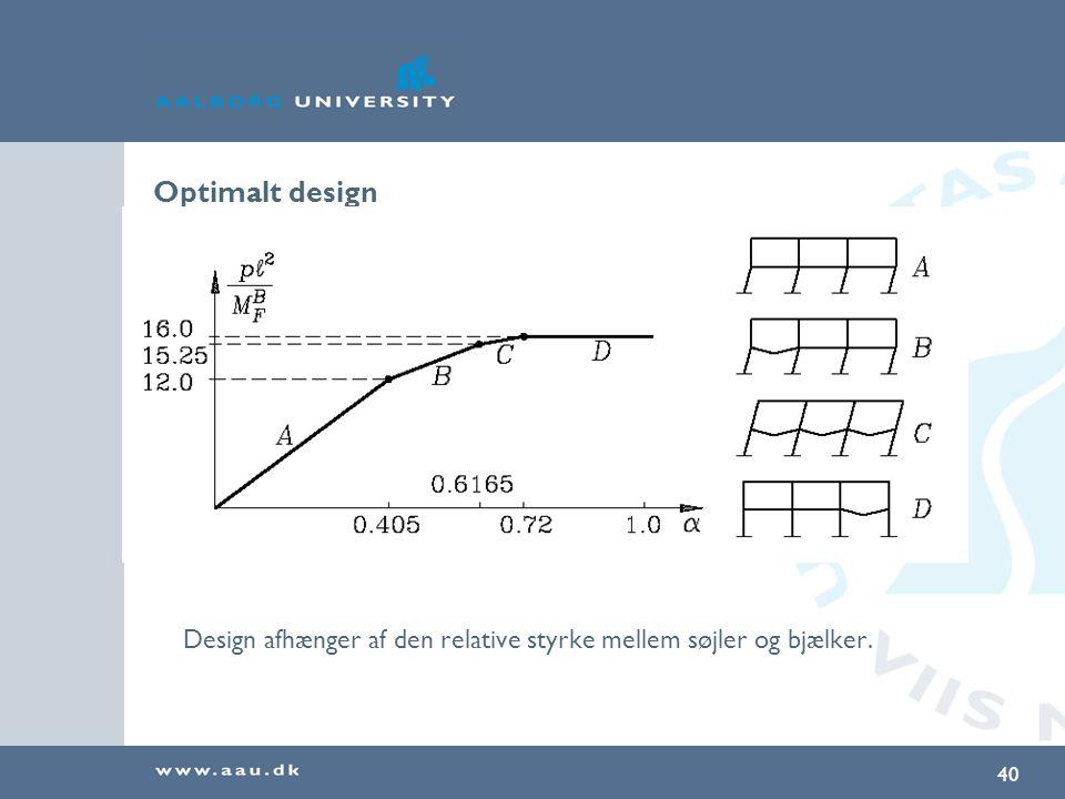 Optimalt design Design afhænger af den relative styrke mellem søjler og bjælker.