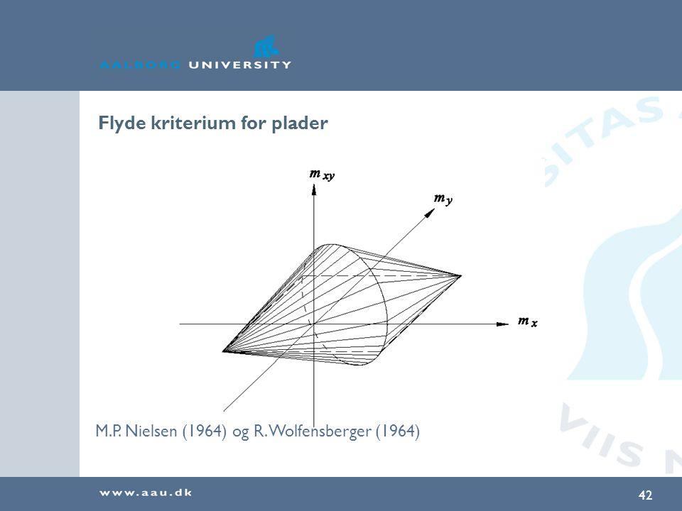 Flyde kriterium for plader