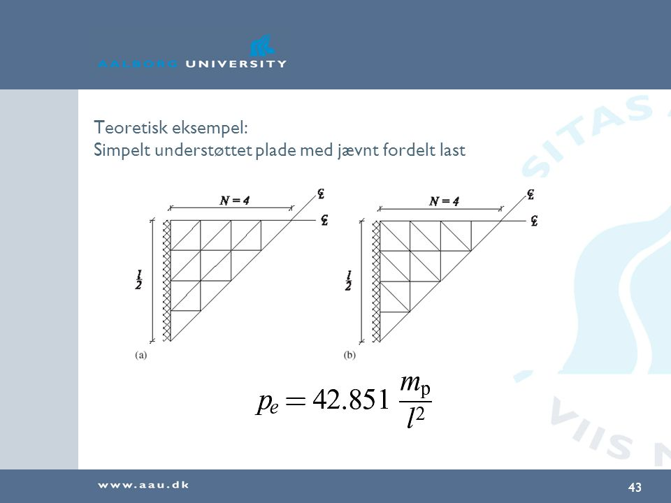 Teoretisk eksempel: Simpelt understøttet plade med jævnt fordelt last