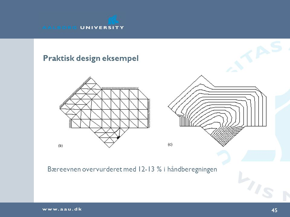 Praktisk design eksempel
