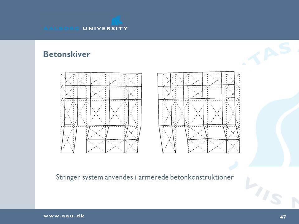 Betonskiver Stringer system anvendes i armerede betonkonstruktioner