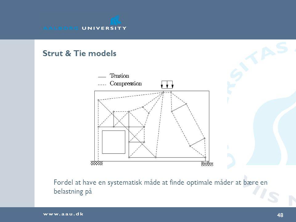 Strut & Tie models Fordel at have en systematisk måde at finde optimale måder at bære en belastning på.