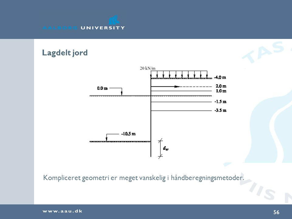 Lagdelt jord Kompliceret geometri er meget vanskelig i håndberegningsmetoder.