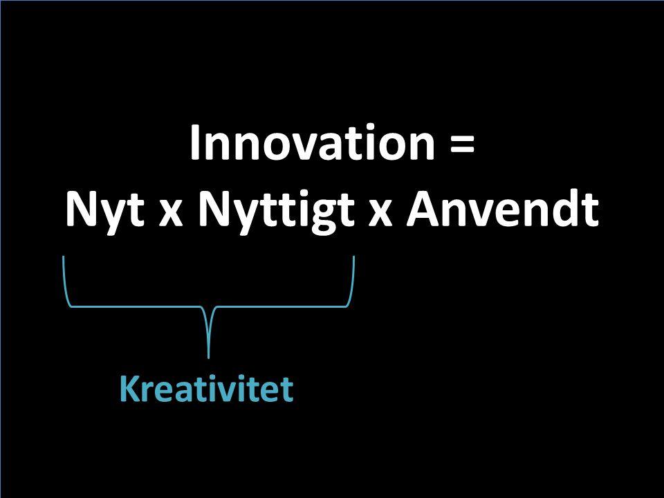 Innovation = Nyt x Nyttigt x Anvendt