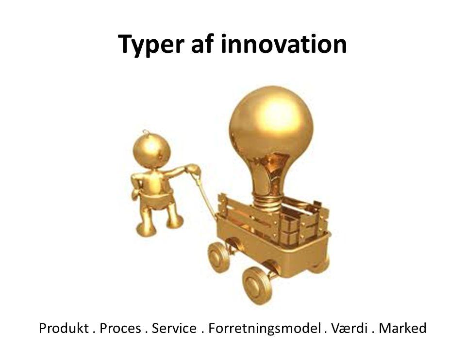 Produkt . Proces . Service . Forretningsmodel . Værdi . Marked