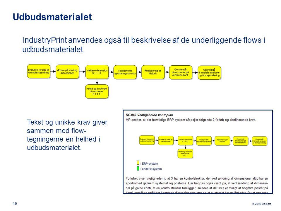 Udbudsmaterialet IndustryPrint anvendes også til beskrivelse af de underliggende flows i udbudsmaterialet.